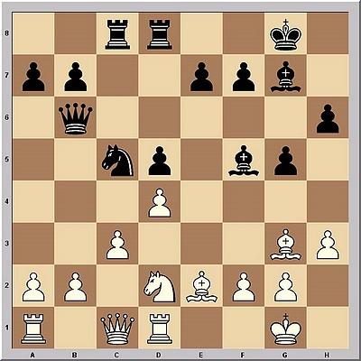 Wer bin ich? (Woman Power 4 - Schach im Glarean Magazin): Stellung vor Lxd4