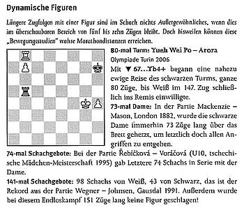 """Leseprobe 2 aus """"Alles über Schach"""" (Humboldt-Verlag) - """"Dynamische Figuren"""""""