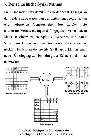 Gerhard Josten - Seidenstrasse Quelle des Schachs - Synkretismus